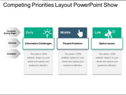 Competing Priorities Layout Powerpoint Show