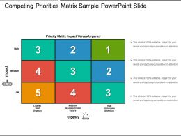 Competing Priorities Matrix Sample Powerpoint Slide
