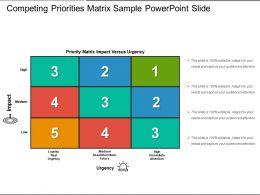 Competing Priorities Matrix Sample Powerpoint Slide