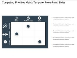 Competing Priorities Matrix Template PowerPoint Slides