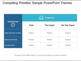 Competing Priorities Sample Powerpoint Themes