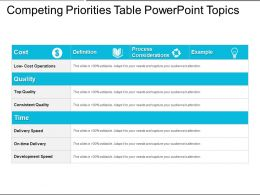 Competing Priorities Table Powerpoint Topics