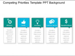 Competing Priorities Template PPT Background
