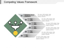 Competing Values Framework Ppt Powerpoint Presentation Ideas Professional Cpb