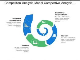 Competition Analysis Model Competitive Analysis Matrix Benchmarking Management Cpb