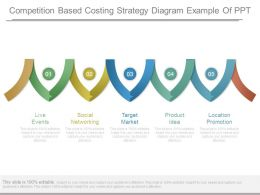 Competition Based Costing Strategy Diagram Example Of Ppt