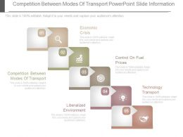 Competition Between Modes Of Transport Powerpoint Slide Information