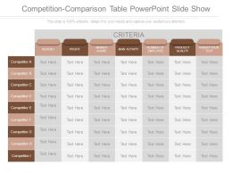 Competition Comparison Table Powerpoint Slide Show