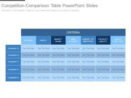 Competition Comparison Table Powerpoint Slides