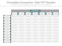 Competition Comparison Table Ppt Samples