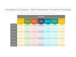 86769299 Style Essentials 2 Compare 7 Piece Powerpoint Presentation Diagram Infographic Slide