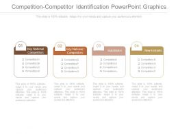 Competition Competitor Identification Powerpoint Graphics