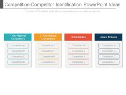 Competition Competitor Identification Powerpoint Ideas