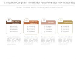 Competition Competitor Identification Powerpoint Slide Presentation Tips