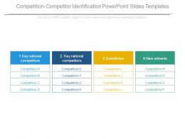 Competition Competitor Identification Powerpoint Slides Templates