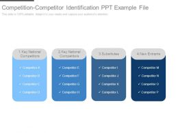 Competition Competitor Identification Ppt Example File