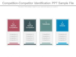 Competition Competitor Identification Ppt Sample File