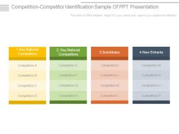 Competition Competitor Identification Sample Of Ppt Presentation