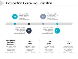 Competition Continuing Education Ppt Powerpoint Presentation File Templates Cpb