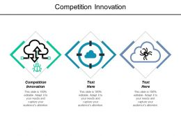 Competition Innovation Ppt Powerpoint Presentation Gallery Diagrams Cpb