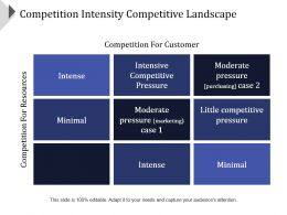 Competition Intensity Competitive Landscape Example Of Ppt Presentation