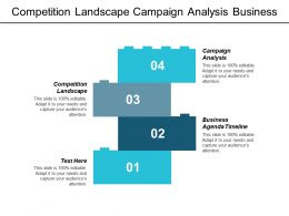 Competition Landscape Campaign Analysis Business Agenda Timeline Employee Engagement Cpb