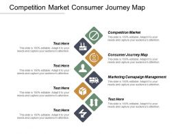 Competition Market Consumer Journey Map Marketing Campaign Management Cpb