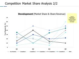 Competition Market Share Analysis 2 2 Ppt Powerpoint Presentation Gallery Icon