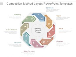Competition Method Layout Powerpoint Templates