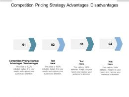Competition Pricing Strategy Advantages Disadvantages Ppt Powerpoint Presentation Styles Outfit Cpb