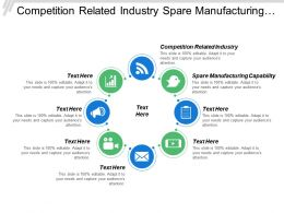 Competition Related Industry Spare Manufacturing Capability Presence Asia