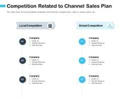 Competition Related To Channel Sales Plan M2926 Ppt Powerpoint Presentation Show Inspiration
