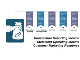 Competition Reporting Income Statement Operating Income Customer Marketing Response Cpb