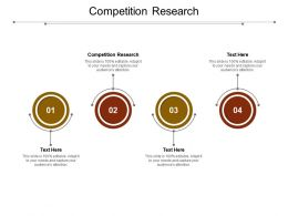 Competition Research Ppt Powerpoint Presentation Infographics Graphic Images Cpb