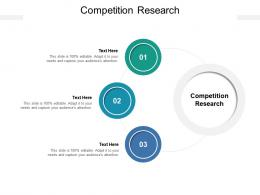 Competition Research Ppt Powerpoint Presentation Professional Icon Cpb