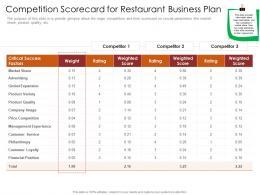 Competition Scorecard For Restaurant Busrestaurant Business Plan Restaurant Business Plan Ppt Grid