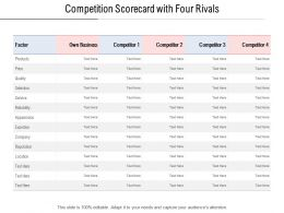 Competition Scorecard With Four Rivals