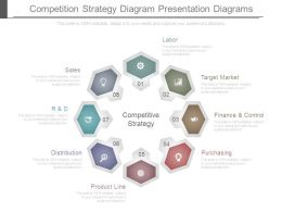Competition Strategy Diagram Presentation Diagrams