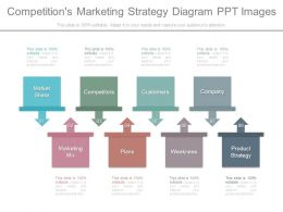 Competitions Marketing Strategy Diagram Ppt Images