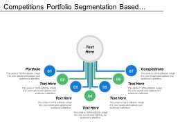 Competitions Portfolio Segmentation Based Consumer Performance Personality Value