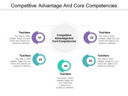 Competitive Advantage And Core Competencies Ppt Powerpoint Presentation Inspiration Slideshow Cpb