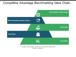 Competitive Advantage Benchmarking Value Chain Financial Management Strategic Alignment Cpb