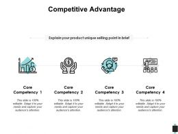 Competitive Advantage Communications Growth Ppt Powerpoint Presentation Model Vector