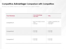 Competitive Advantage Comparison With Competitors