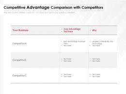 Competitive Advantage Comparison With Competitors