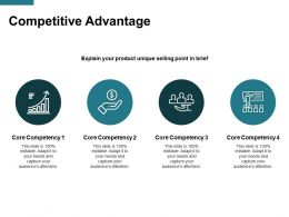 Competitive Advantage Competency Ppt Powerpoint Presentation File Icon