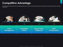 Competitive Advantage Consulting Ppt Topics