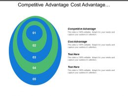 Competitive Advantage Cost Advantage Differentiation Advantage Supporting Activities