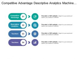 Competitive Advantage Descriptive Analytics Machine Learning Data Management Platforms