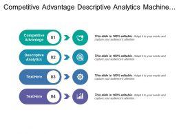 competitive_advantage_descriptive_analytics_machine_learning_data_management_platforms_Slide01